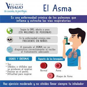Día mundial de Lucha contra el asma